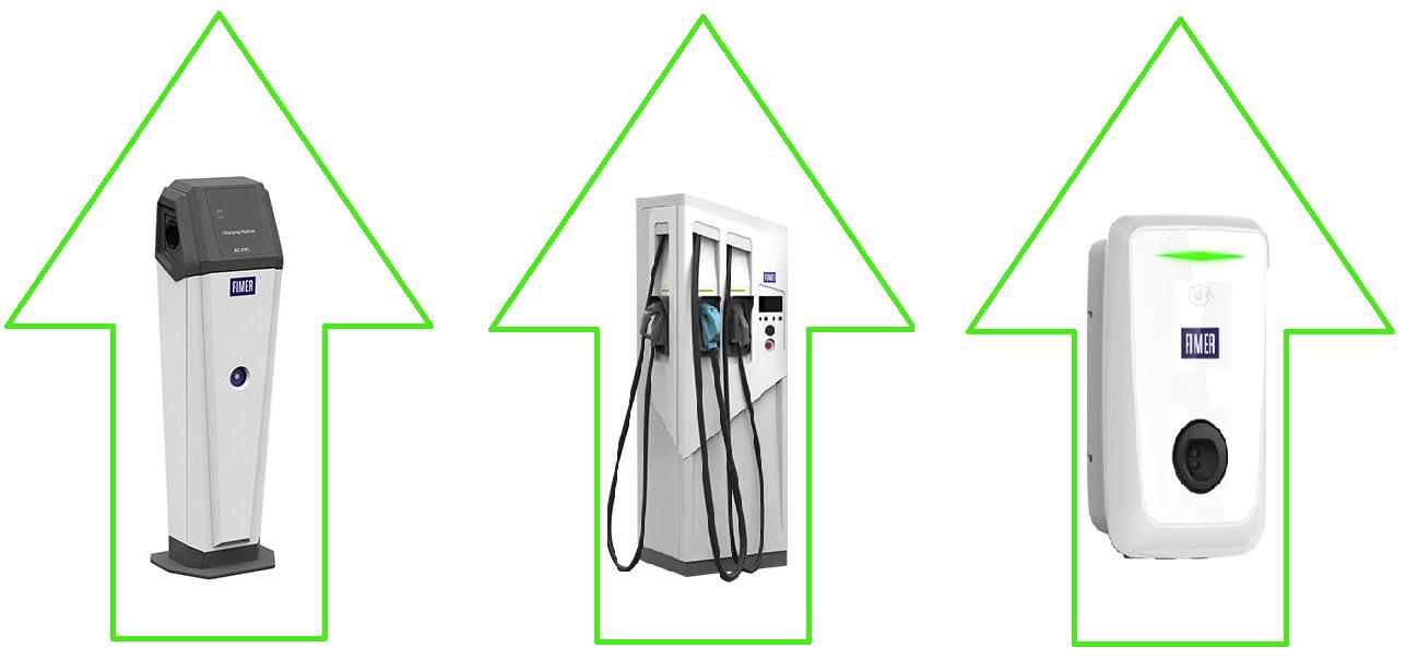 Furnizare stații de încărcare în conformitate cu legislația actuală