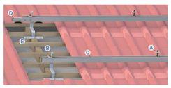 Profil aluminiu 5150 mm pentru acoperis de tigla